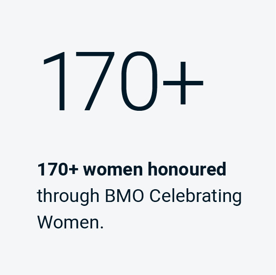 170+ women honoured through BMO Celebrating Women.