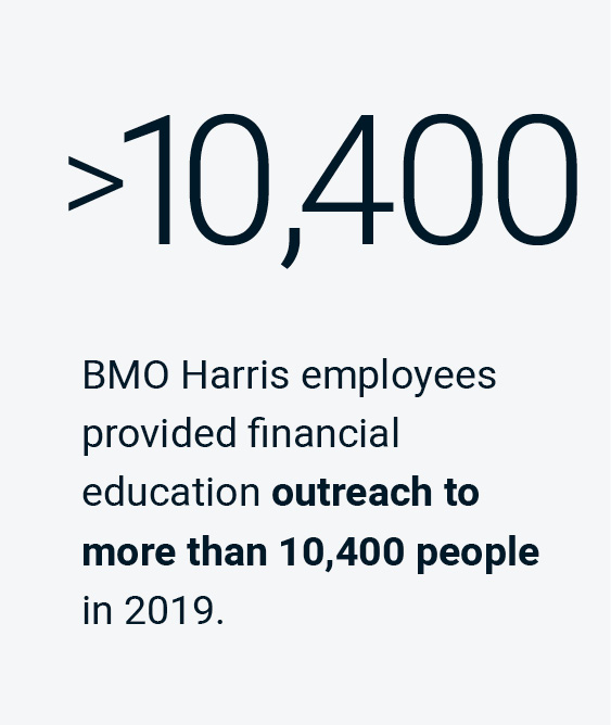 BMO Harris employees provided financial education outreach to more than 10,400 people in 2019.