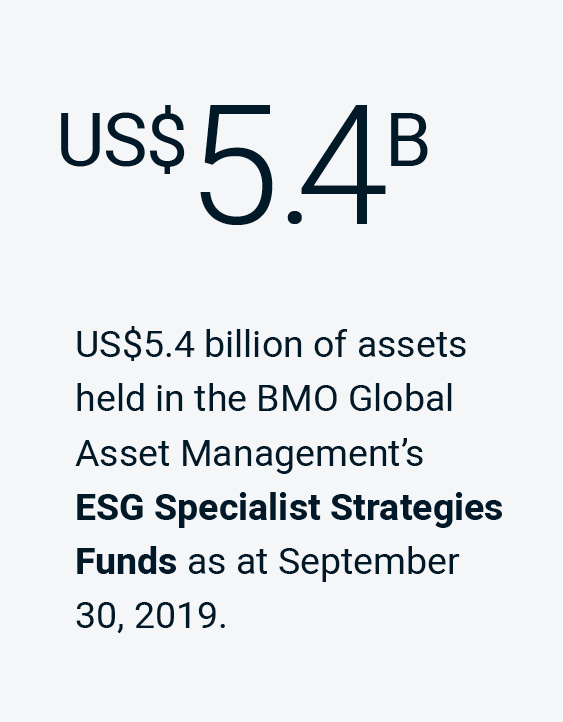 US$5.4 billion of assets held in the BMO Global Asset Management's ESG Specialist Strategies Funds as at September 30, 2019.